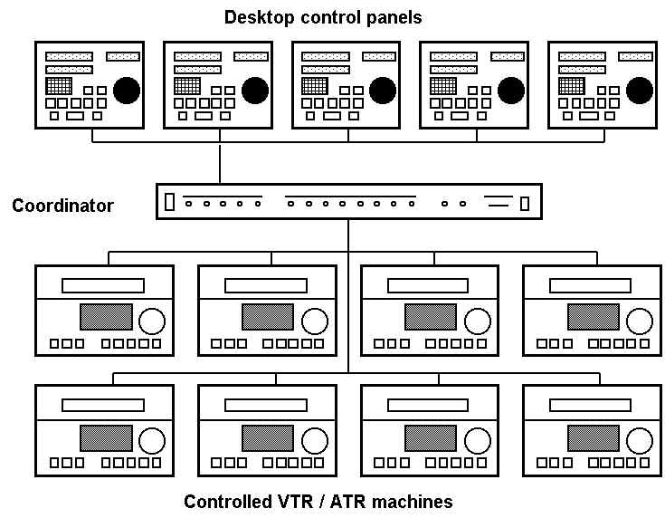 Drawing of Standard five panel / eight machine configuration